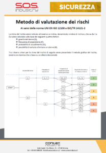 Metodo_valutazione_rischi_SOS_Industry_UNICA